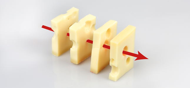 Learn From Incidents: About Tripod Beta (Swiss Cheese Model)